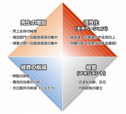 s-マトリックスフォーム.jpg