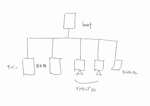 s-イメージ.jpg